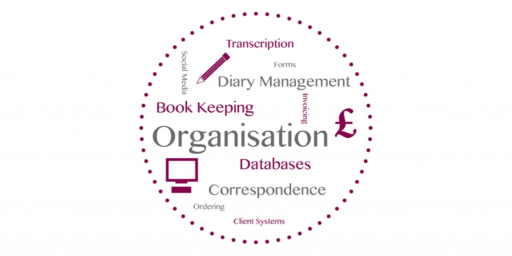 Transcription, Correspondence, Organisation
