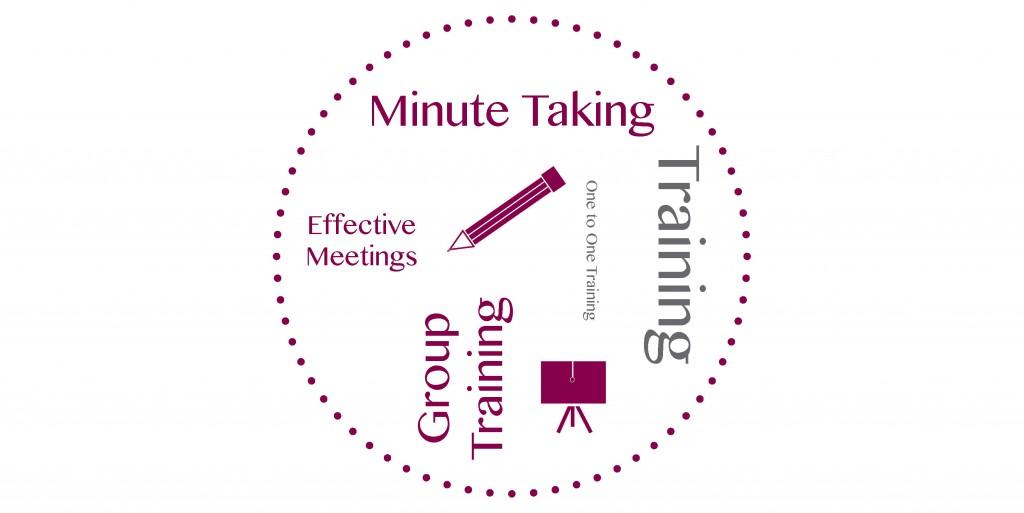 Group Training, Effective Meetings, Individual Training